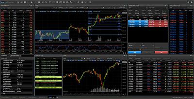 Does nab have a trading platform