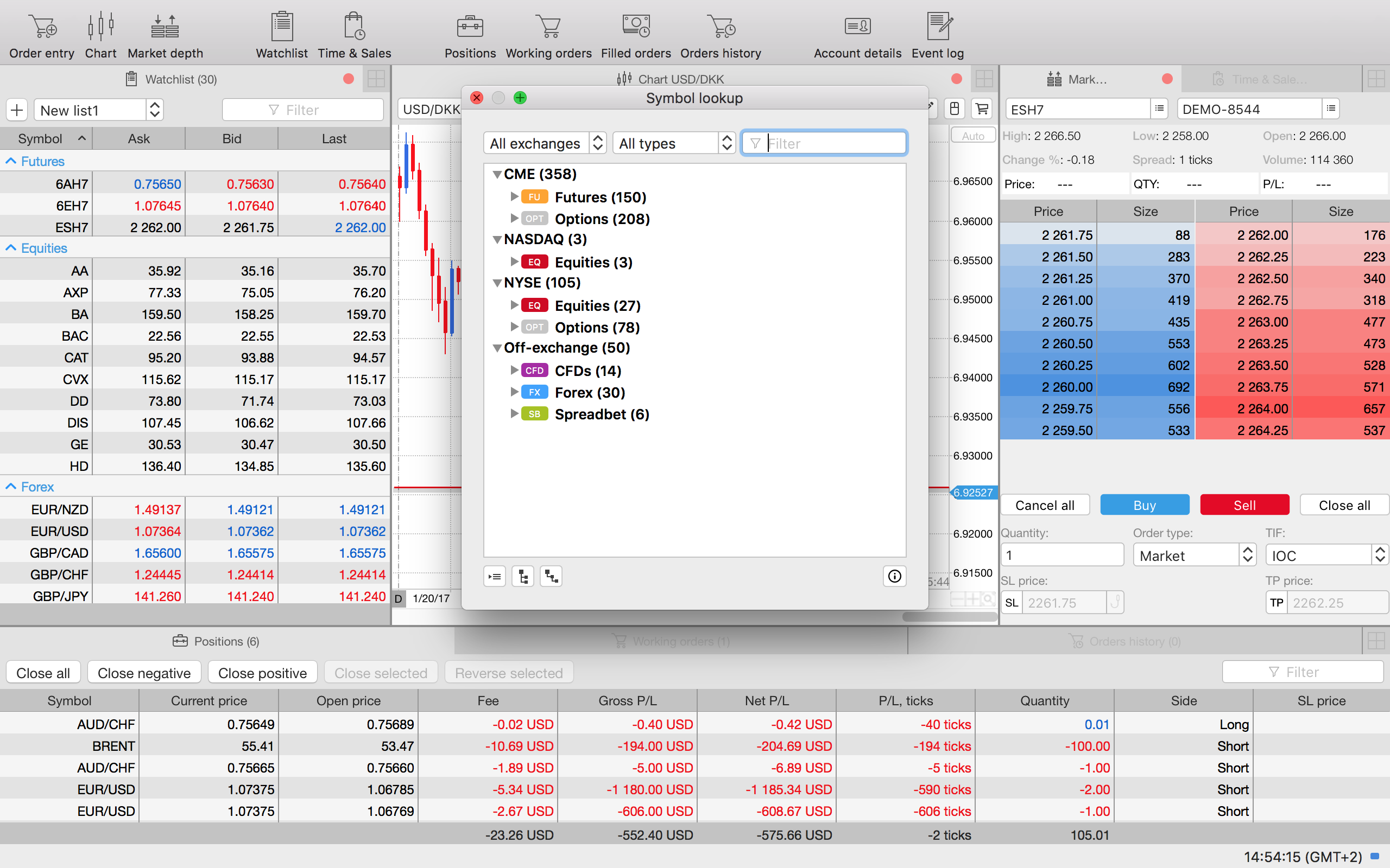 technical analysis software for mac os x